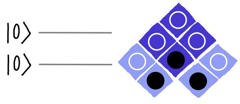 dotQuantum.io | Guida al Quantum Computer P2 - Fig 13