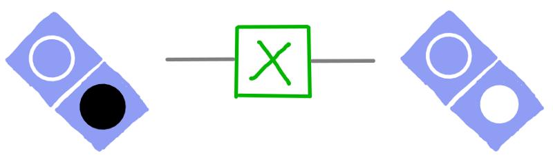 dotQuantum.io | Guida al Quantum Computer P2 - Fig 15
