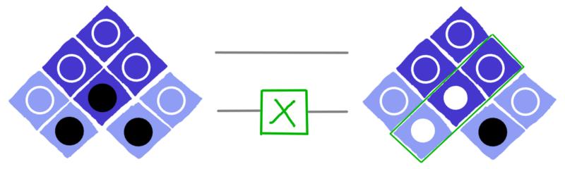 dotQuantum.io | Guida al Quantum Computer P2 - Fig 16