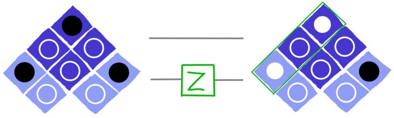 dotQuantum.io | Guida al Quantum Computer P2 - Fig 18