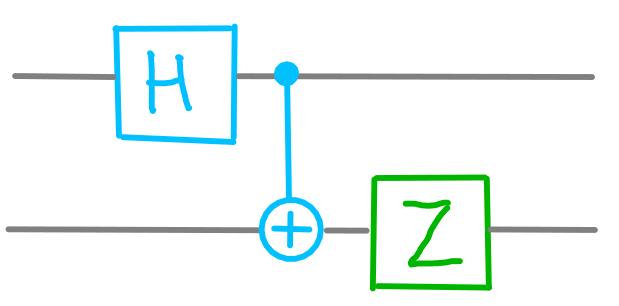 dotQuantum.io | Guida al Quantum Computer P2 - Fig 2