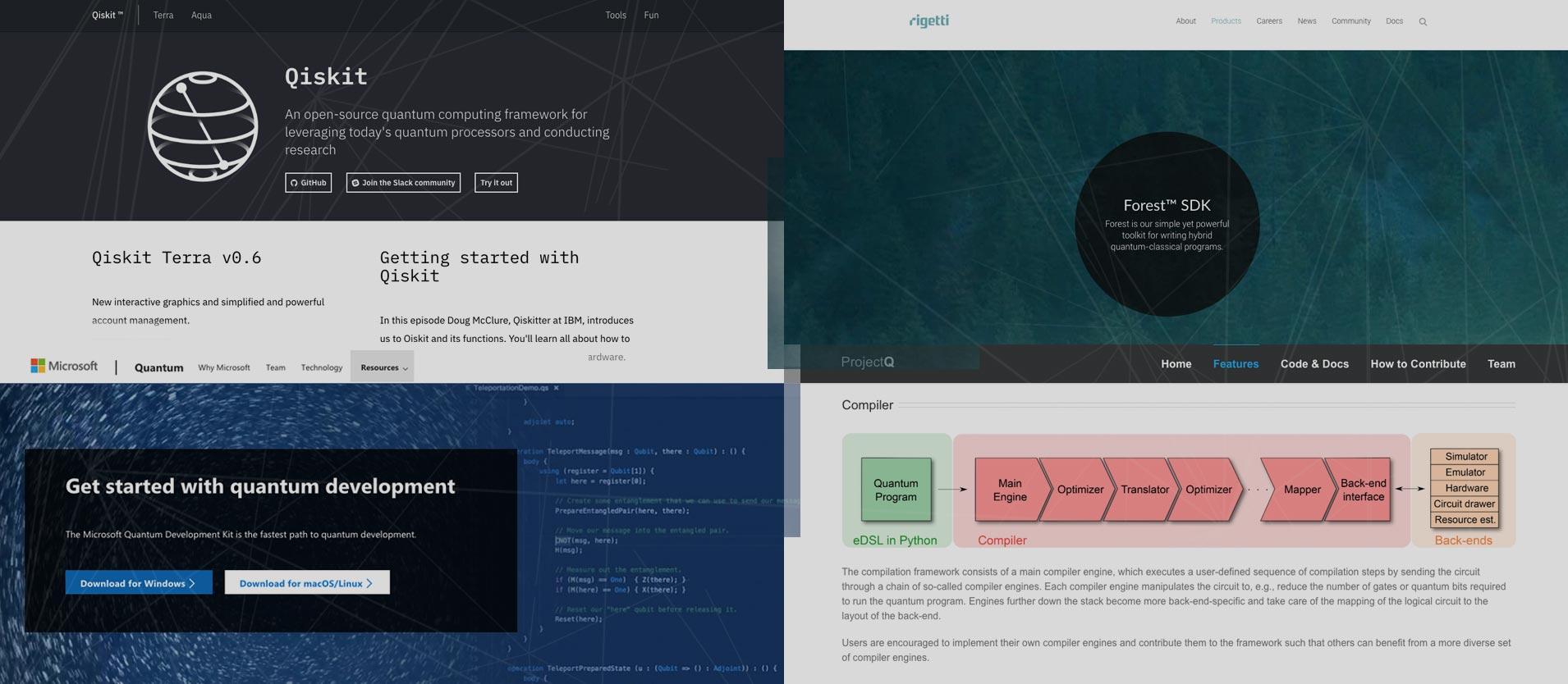 dotQuantum.io | Sviluppo Software Cover