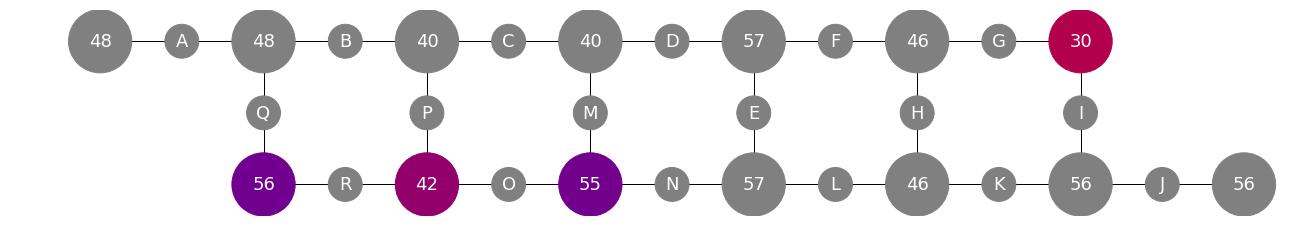 dotQuantum.io | Guida al Quantum Computer Processore Quantistico - Fig 10