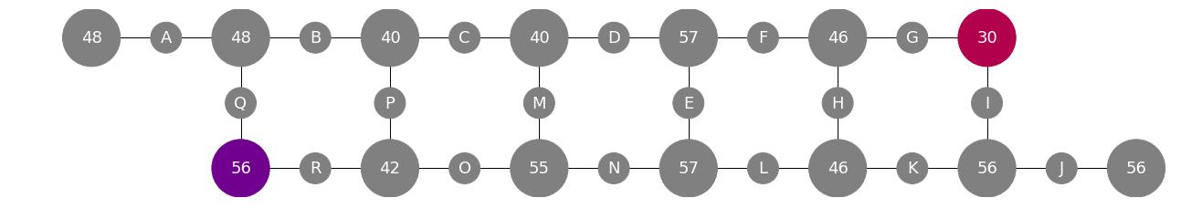 dotQuantum.io | Guida al Quantum Computer Processore Quantistico - Fig 11
