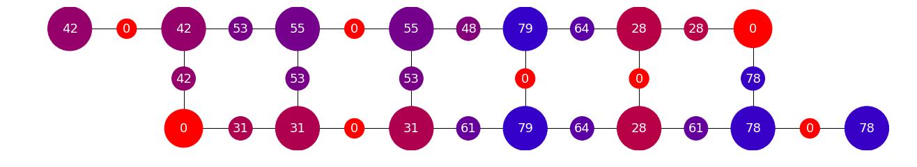 dotQuantum.io | Guida al Quantum Computer Processore Quantistico - Fig 12