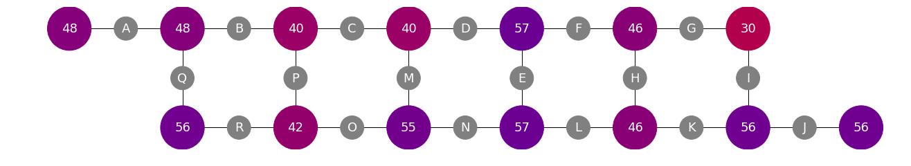 dotQuantum.io | Guida al Quantum Computer Processore Quantistico - Fig 6