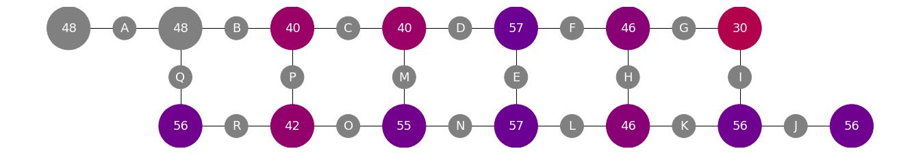 dotQuantum.io | Guida al Quantum Computer Processore Quantistico - Fig 7