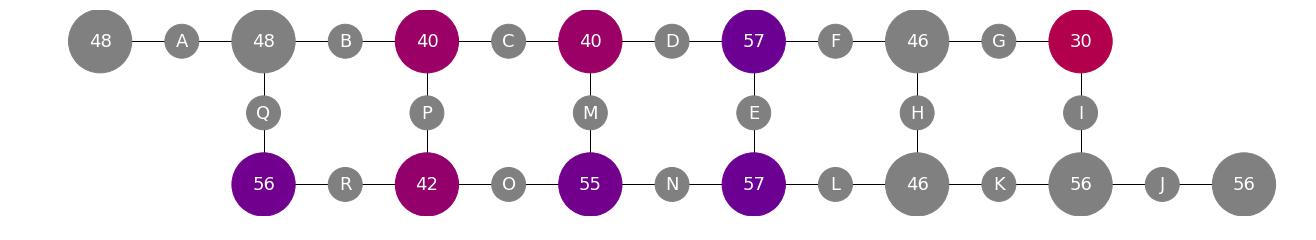 dotQuantum.io | Guida al Quantum Computer Processore Quantistico - Fig 8