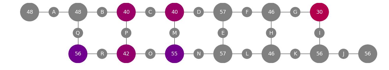 dotQuantum.io | Guida al Quantum Computer Processore Quantistico - Fig 9