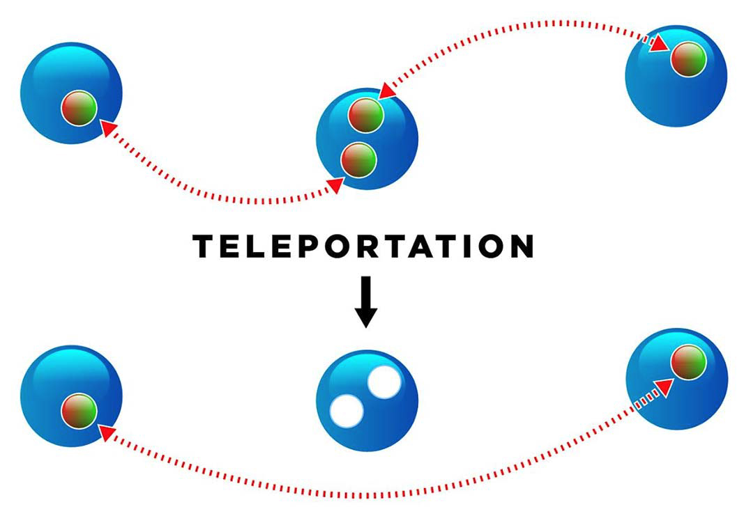 Quantum repeaters work in a fundamentally different way from classical repeaters.